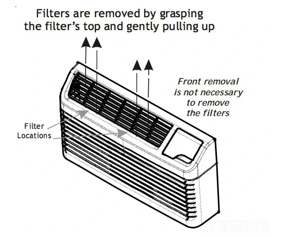 Air Filters Cleaning